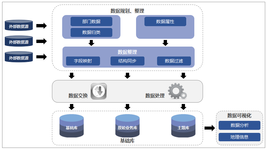 大数据PaaS平台.png